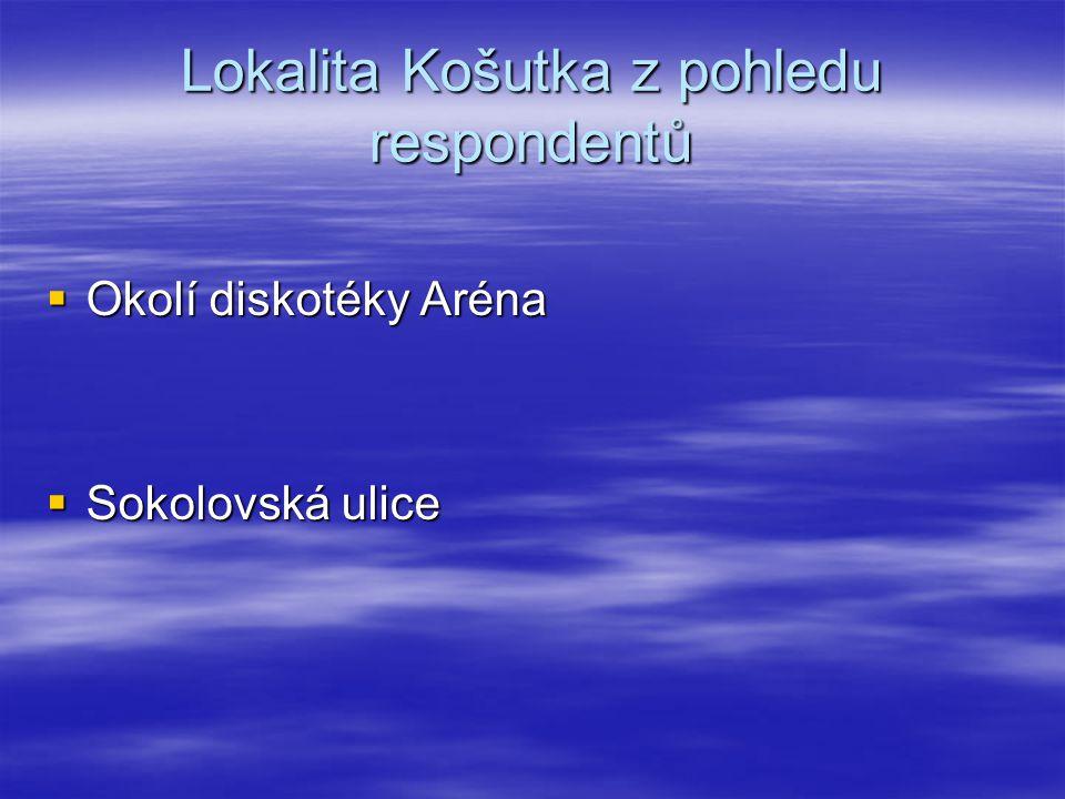 Lokalita Košutka z pohledu respondentů