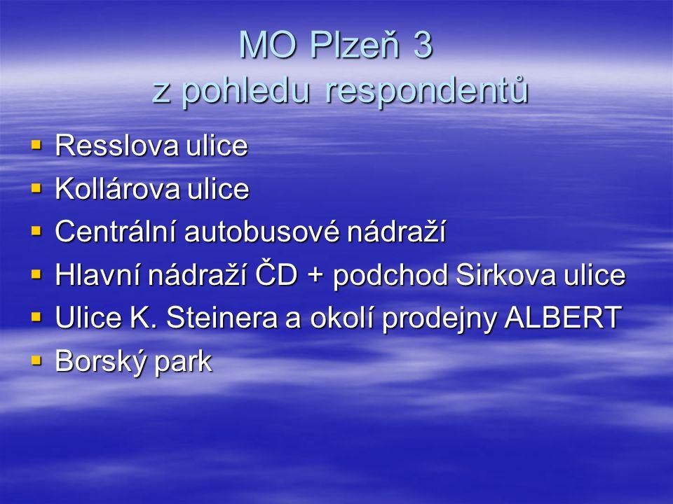 MO Plzeň 3 z pohledu respondentů