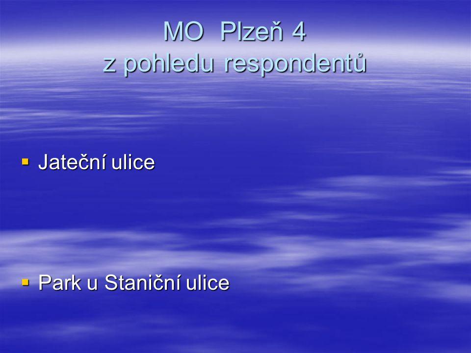 MO Plzeň 4 z pohledu respondentů