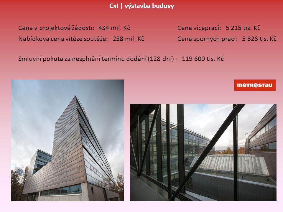 CxI | výstavba budovy Cena v projektové žádosti: 434 mil. Kč. Cena víceprací: 5 215 tis. Kč. Nabídková cena vítěze soutěže: 258 mil. Kč.