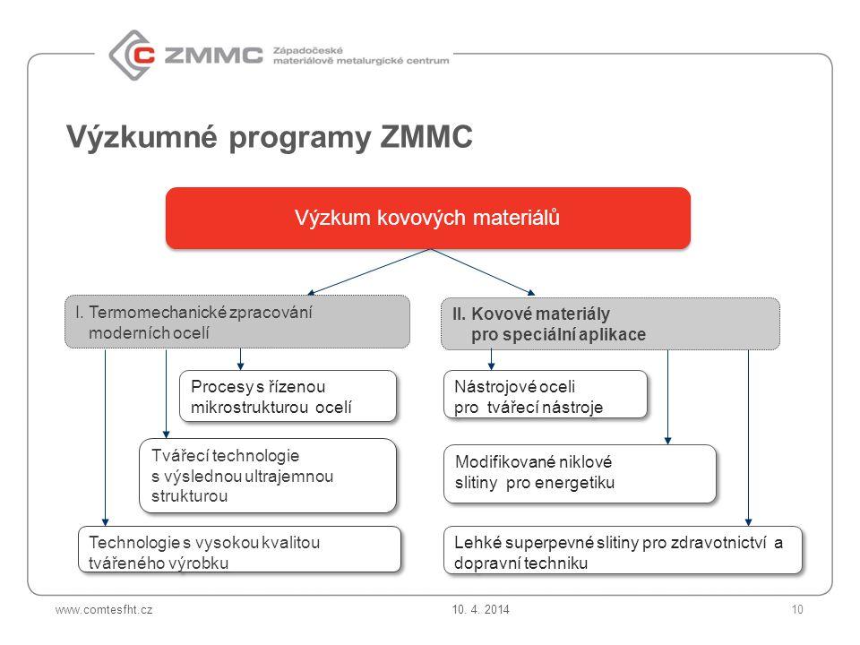 Výzkumné programy ZMMC