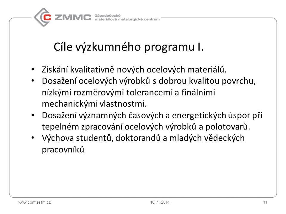 Cíle výzkumného programu I.