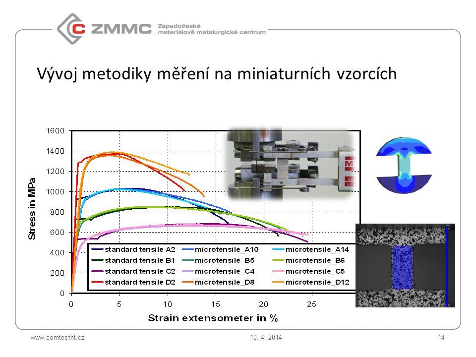 Vývoj metodiky měření na miniaturních vzorcích
