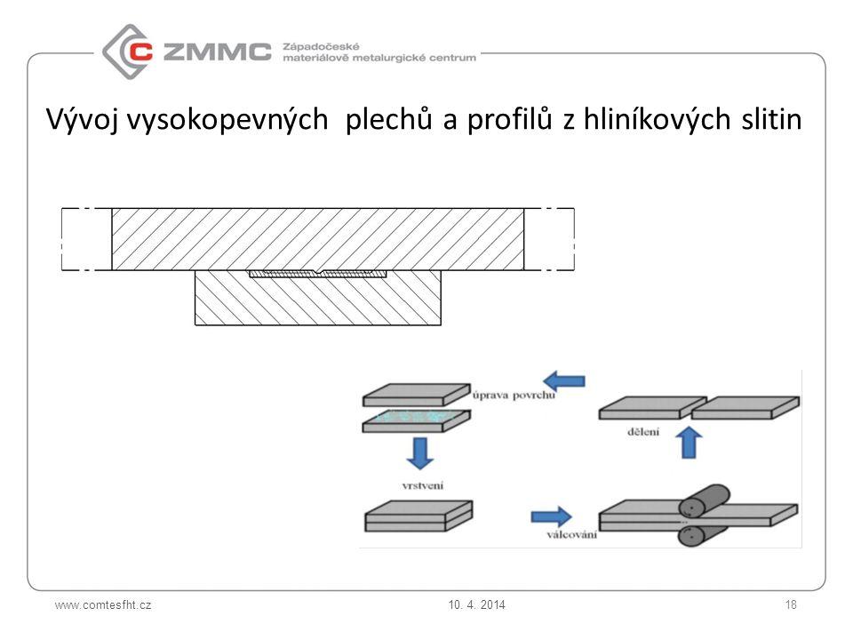 Vývoj vysokopevných plechů a profilů z hliníkových slitin
