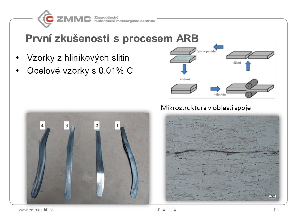 První zkušenosti s procesem ARB