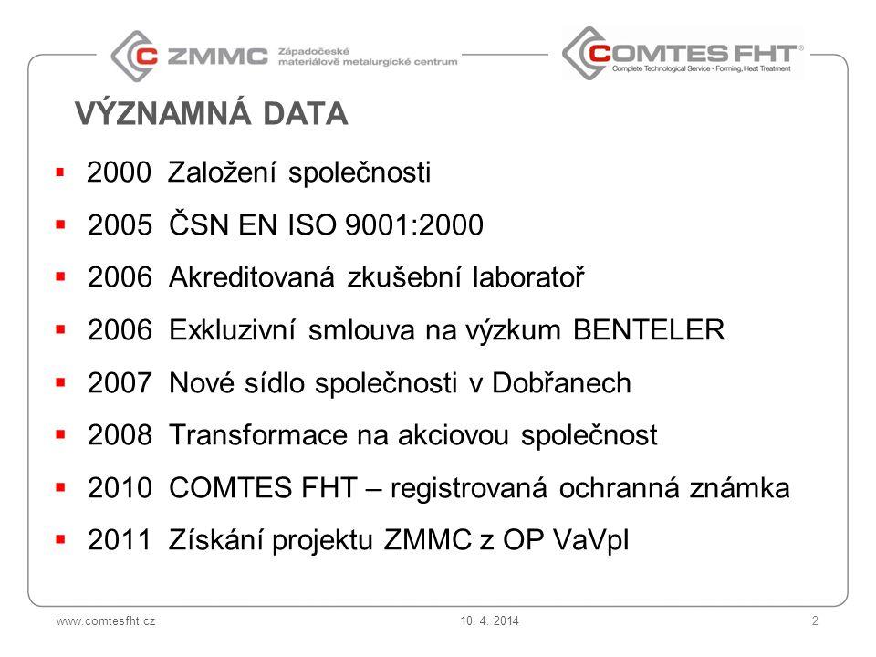 VÝZNAMNÁ DATA 2005 ČSN EN ISO 9001:2000