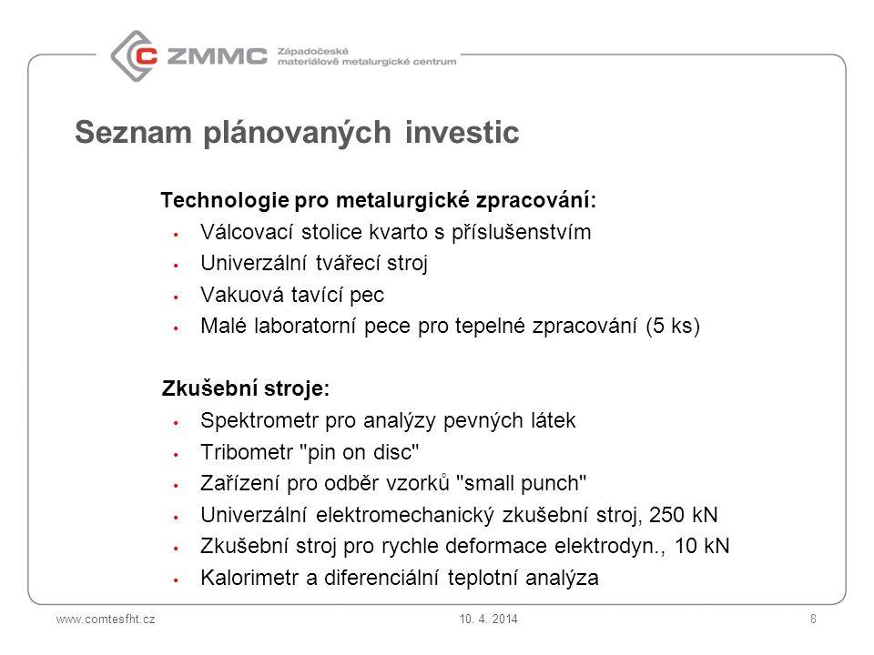Seznam plánovaných investic