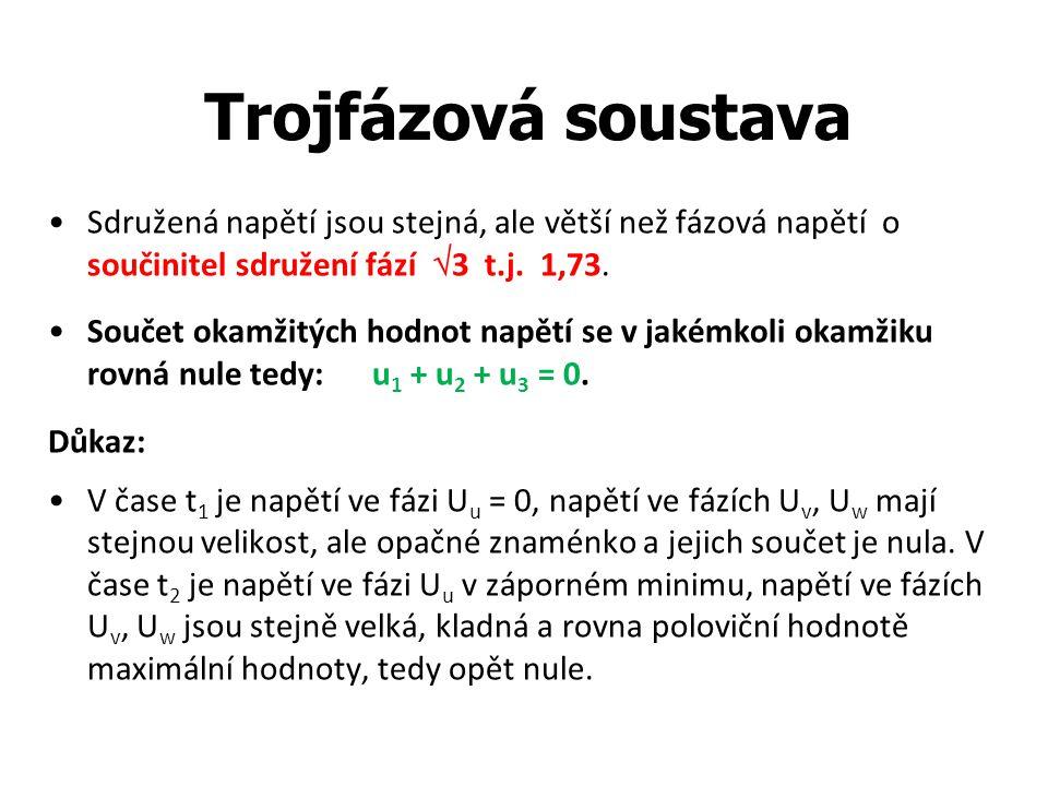 Trojfázová soustava Sdružená napětí jsou stejná, ale větší než fázová napětí o součinitel sdružení fází 3 t.j. 1,73.