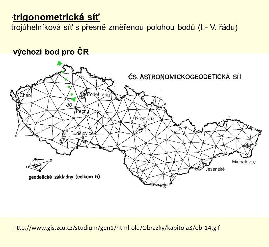 trojúhelníková síť s přesně změřenou polohou bodů (I.- V. řádu)
