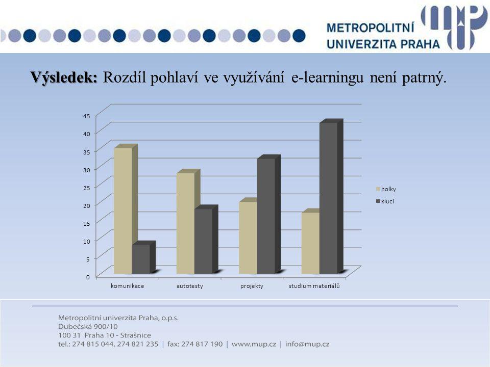 Výsledek: Rozdíl pohlaví ve využívání e-learningu není patrný.