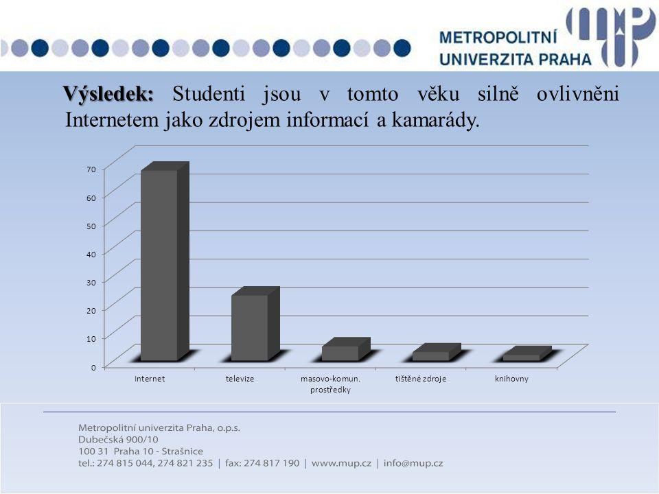 Výsledek: Studenti jsou v tomto věku silně ovlivněni Internetem jako zdrojem informací a kamarády.