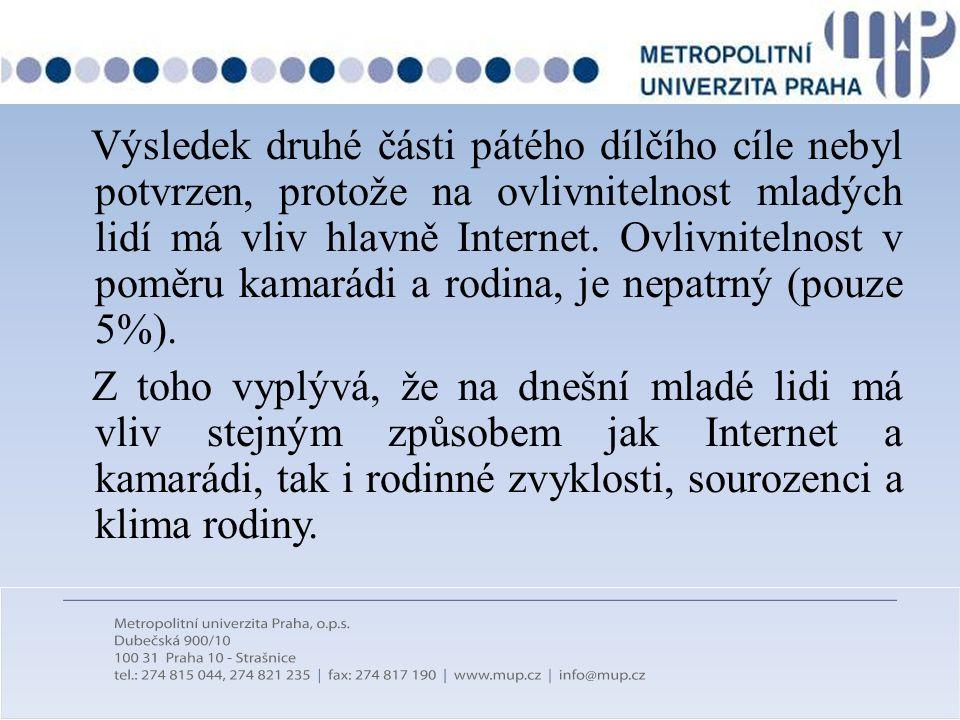 Výsledek druhé části pátého dílčího cíle nebyl potvrzen, protože na ovlivnitelnost mladých lidí má vliv hlavně Internet.