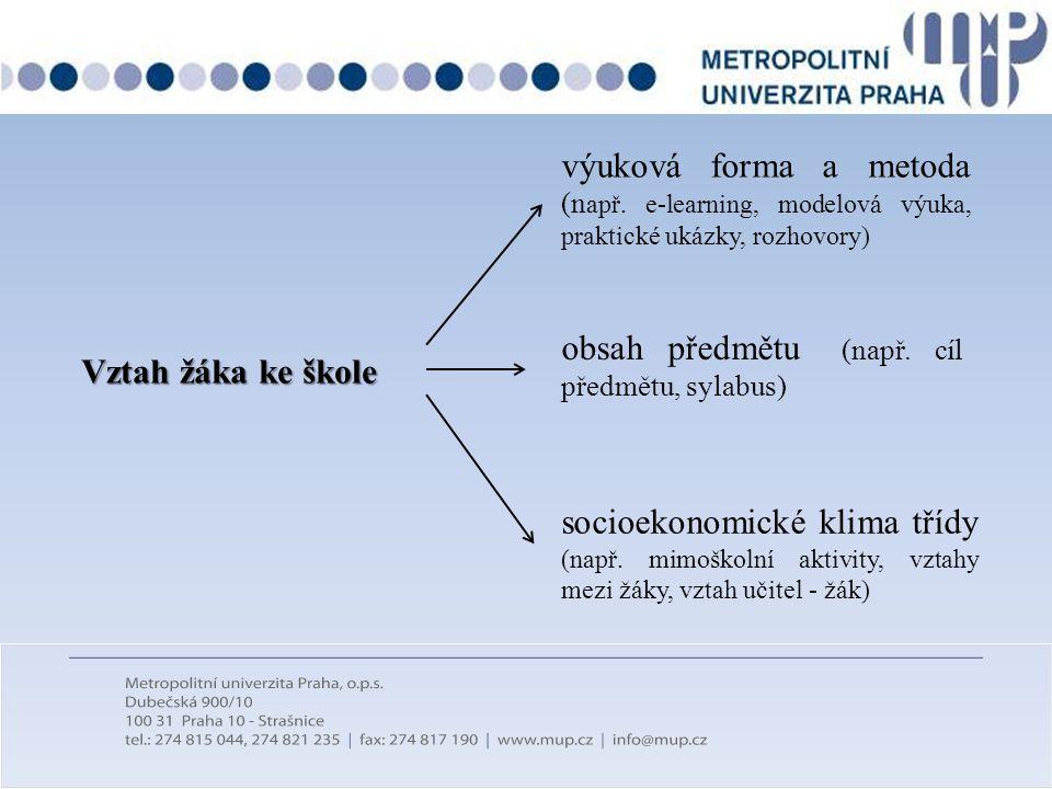 výuková forma a metoda (např