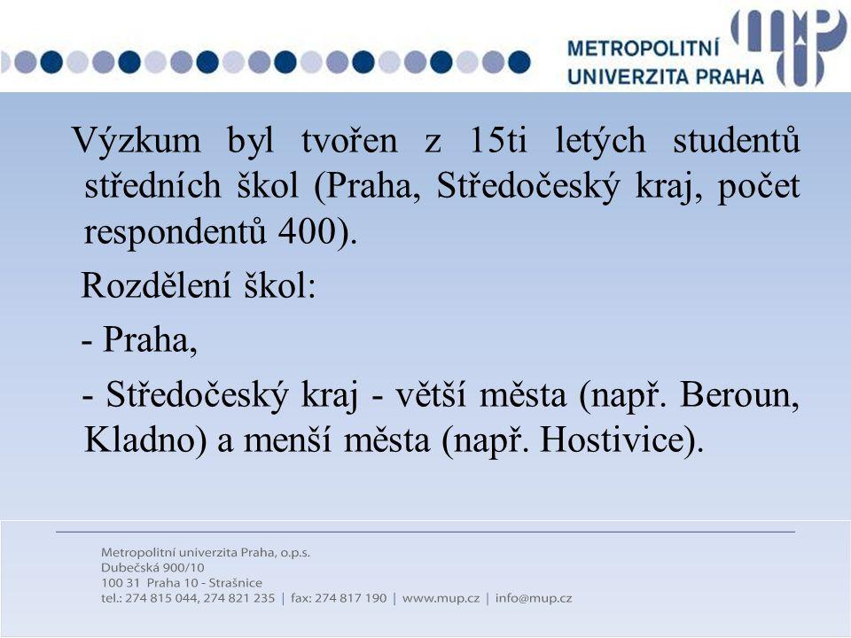 Výzkum byl tvořen z 15ti letých studentů středních škol (Praha, Středočeský kraj, počet respondentů 400).