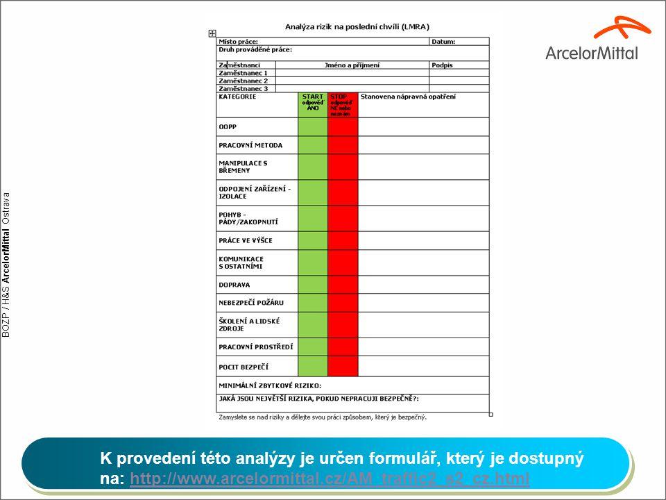 K provedení této analýzy je určen formulář, který je dostupný na: http://www.arcelormittal.cz/AM_traffic2_s2_cz.html
