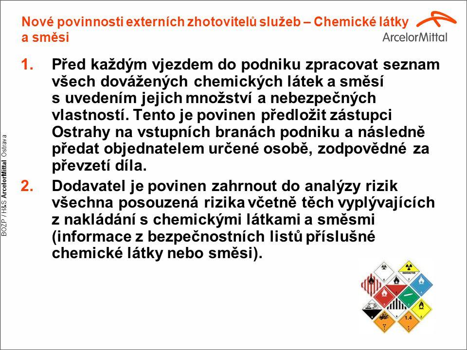 Nové povinnosti externích zhotovitelů služeb – Chemické látky a směsi