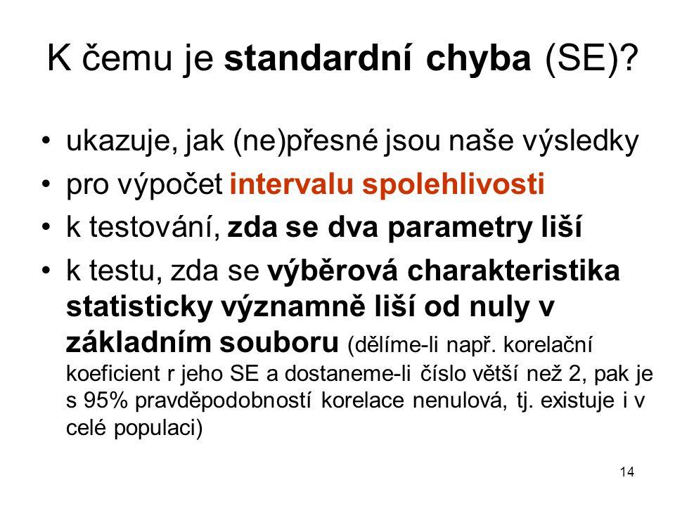 K čemu je standardní chyba (SE)