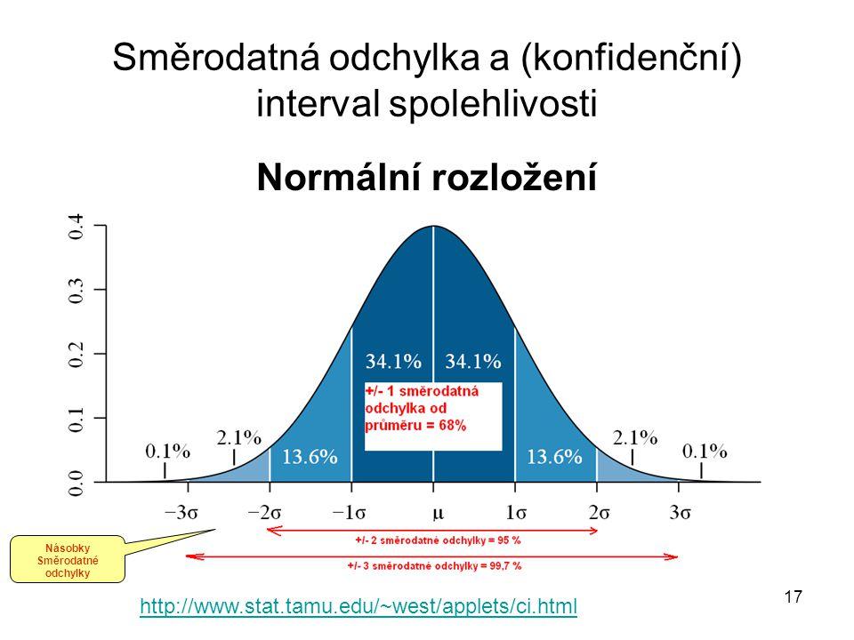 Směrodatná odchylka a (konfidenční) interval spolehlivosti