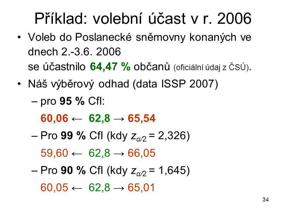 Příklad: volební účast v r. 2006