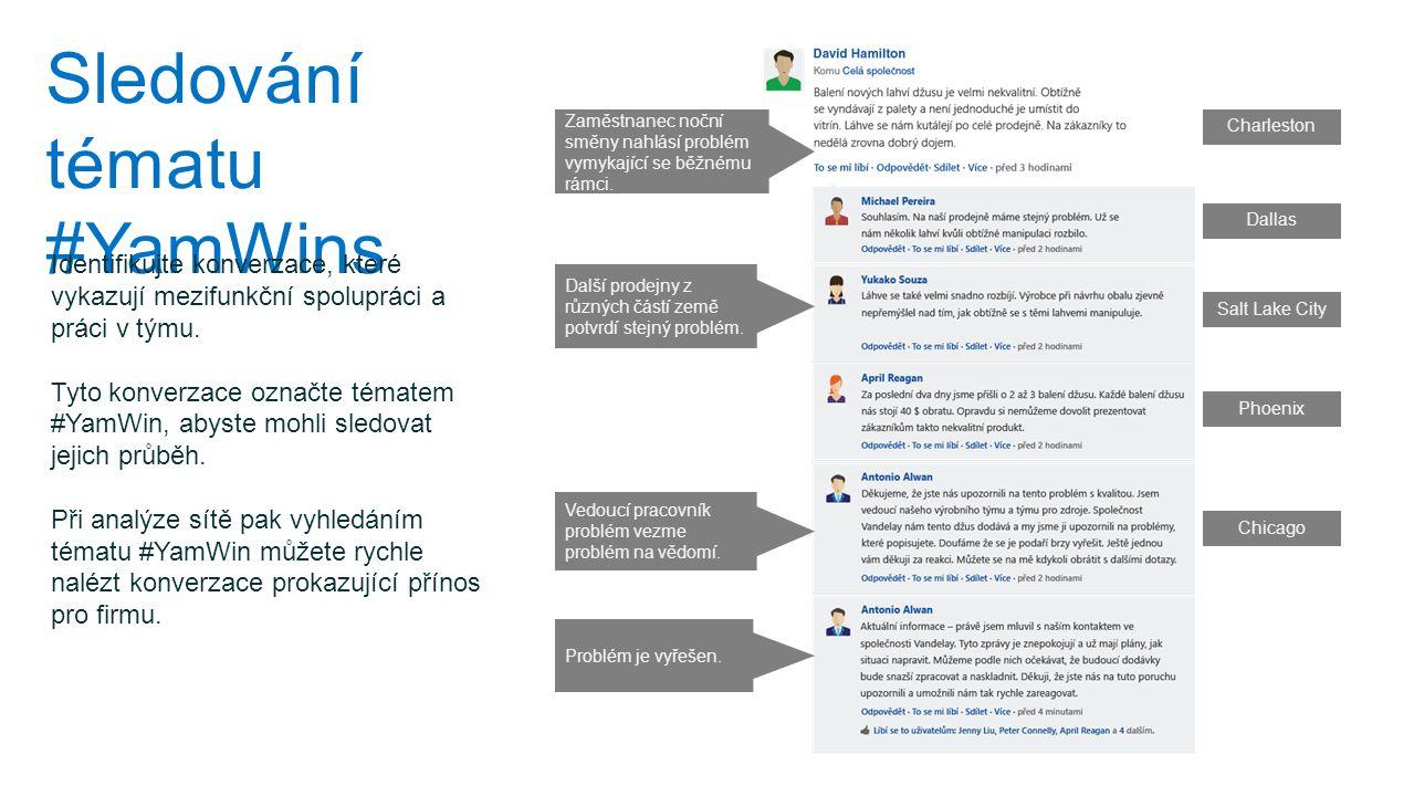 Sledování tématu #YamWins
