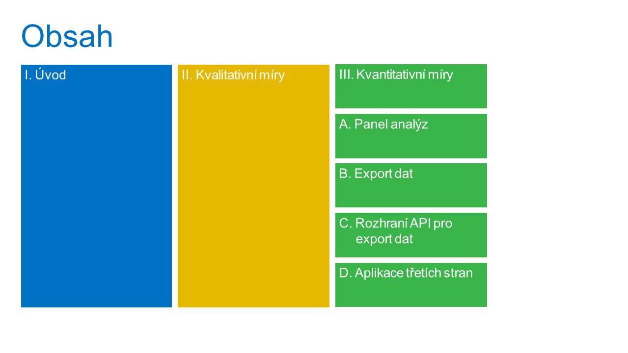 Obsah Program I. Úvod II. Kvalitativní míry III. Kvantitativní míry