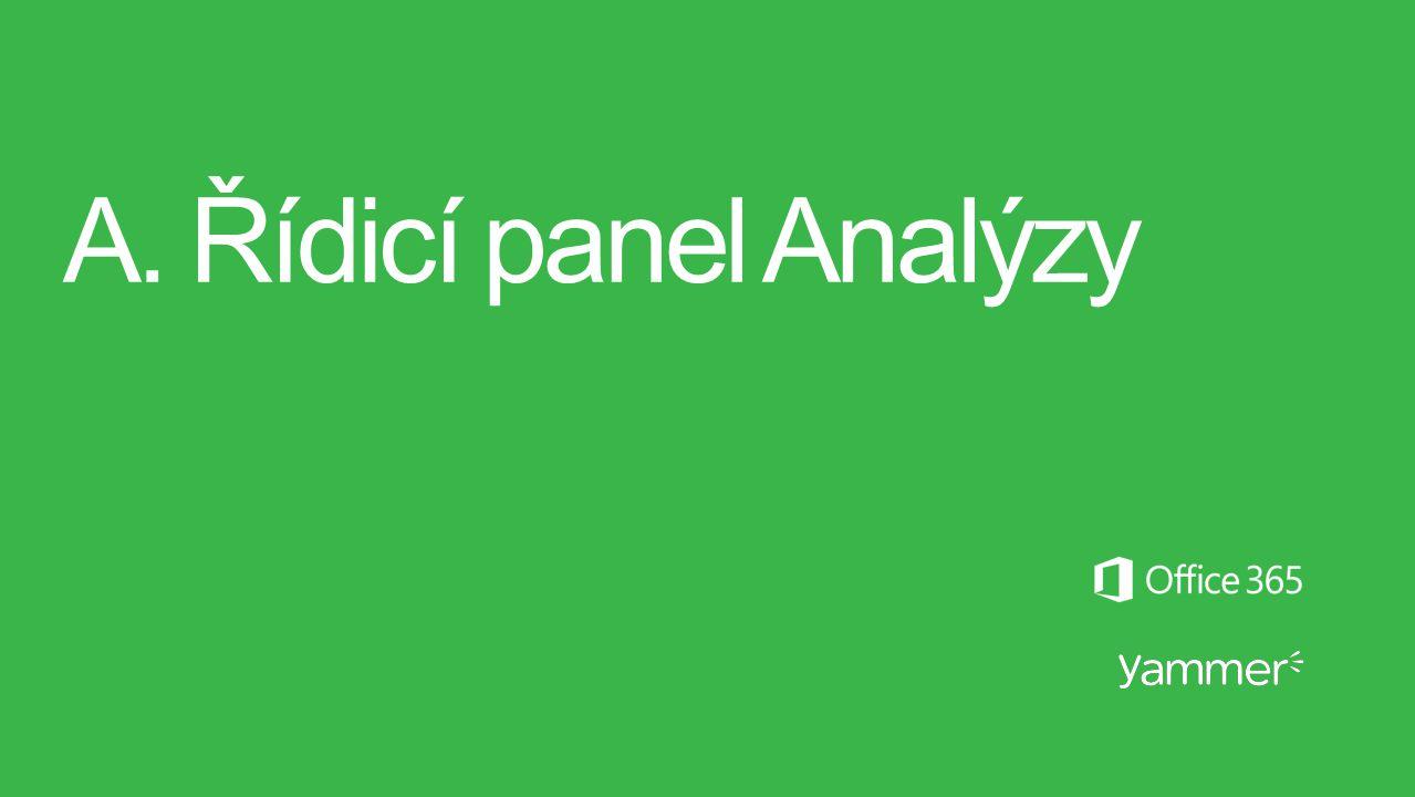 A. Řídicí panel Analýzy
