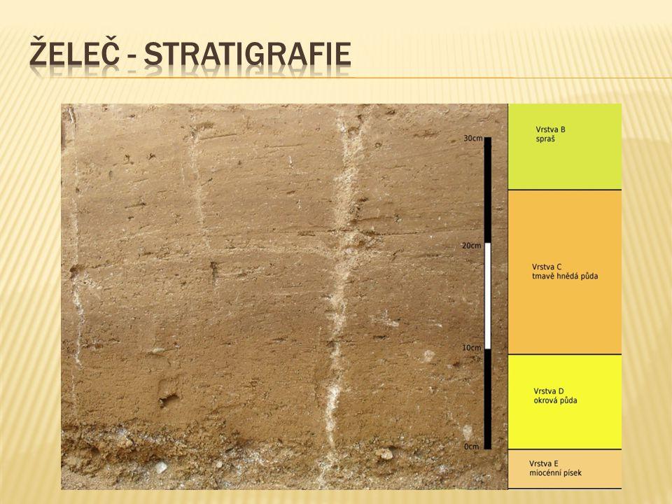 Želeč - stratigrafie