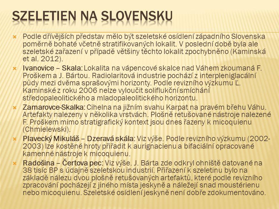 Szeletien na Slovensku