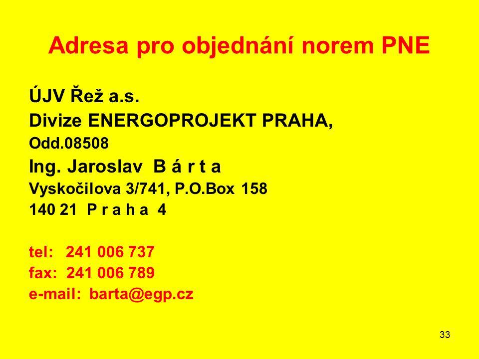 Adresa pro objednání norem PNE