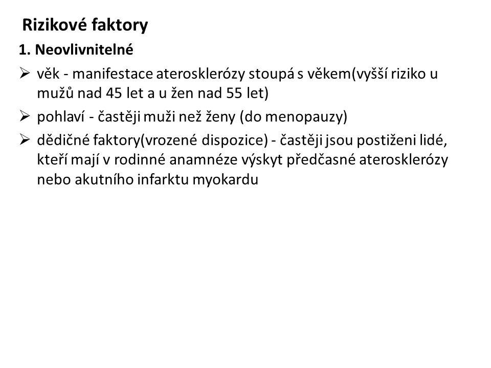 Rizikové faktory 1. Neovlivnitelné. věk - manifestace aterosklerózy stoupá s věkem(vyšší riziko u mužů nad 45 let a u žen nad 55 let)