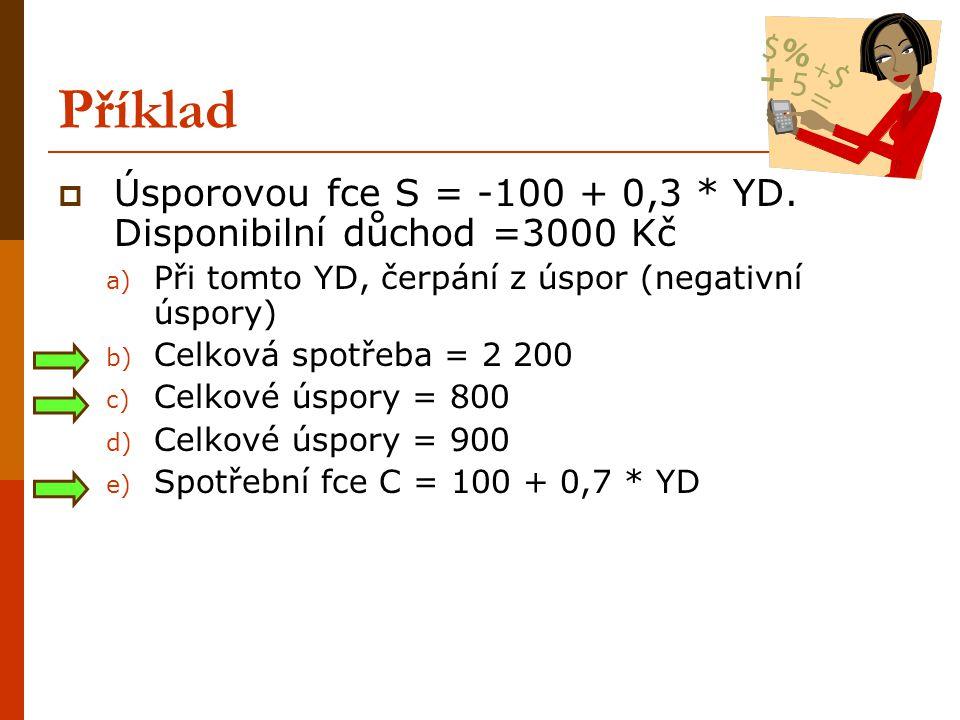 Příklad Úsporovou fce S = -100 + 0,3 * YD. Disponibilní důchod =3000 Kč. Při tomto YD, čerpání z úspor (negativní úspory)