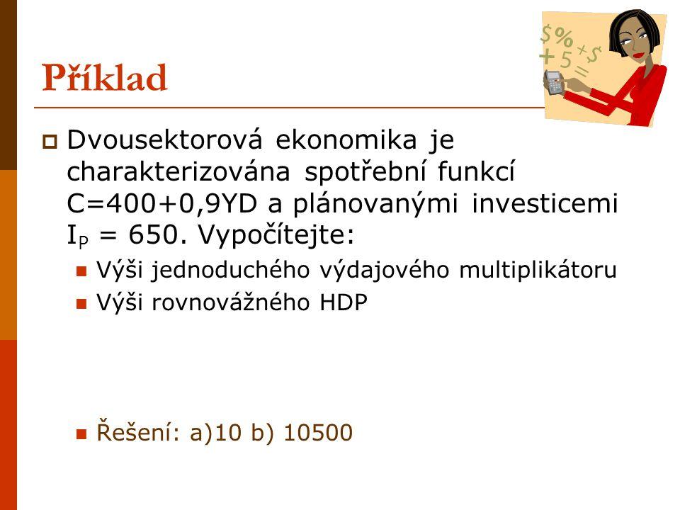 Příklad Dvousektorová ekonomika je charakterizována spotřební funkcí C=400+0,9YD a plánovanými investicemi IP = 650. Vypočítejte: