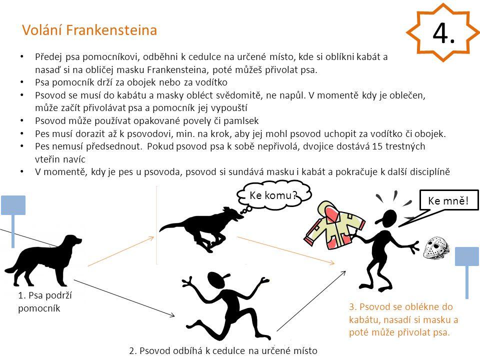 4. Volání Frankensteina Ke komu Ke mně!