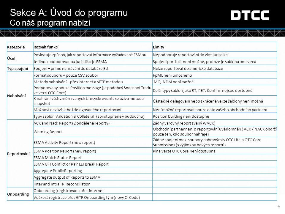 Sekce A: Úvod do programu Co náš program nabízí