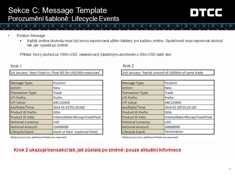 Sekce C: Message Template Porozumění šabloně: Lifecycle Events
