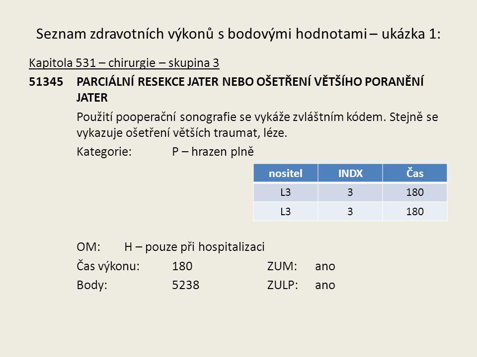 Seznam zdravotních výkonů s bodovými hodnotami – ukázka 1: