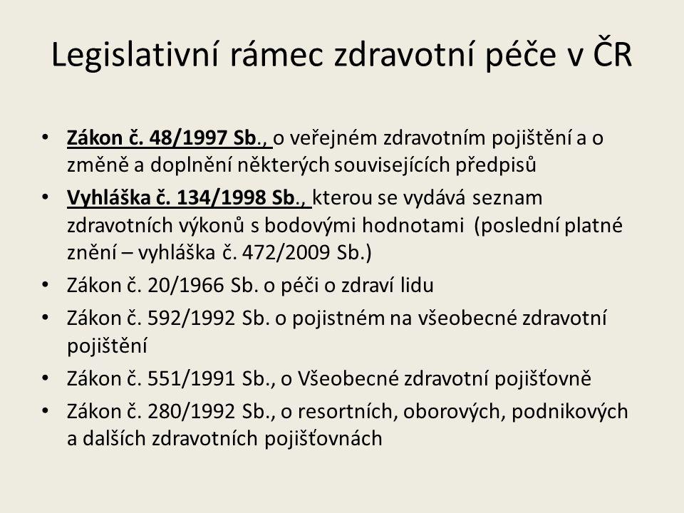 Legislativní rámec zdravotní péče v ČR