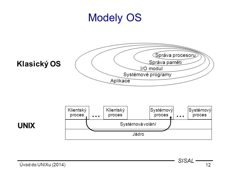 Modely OS ... ... Klasický OS UNIX Správa procesoru Správa paměti