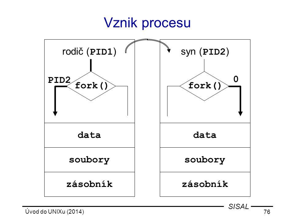 Vznik procesu rodič (PID1) syn (PID2) PID2 fork() fork() data data