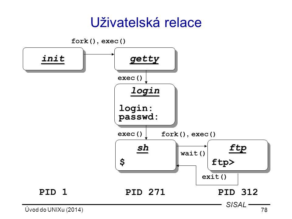 Uživatelská relace init getty login login: passwd: sh $ ftp ftp>