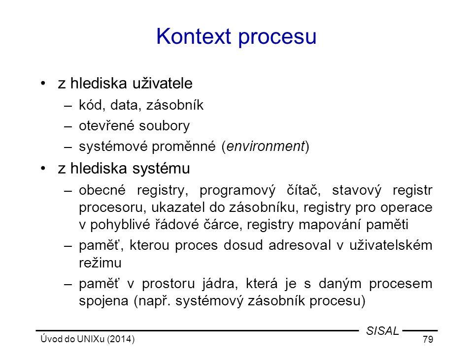 Kontext procesu z hlediska uživatele z hlediska systému