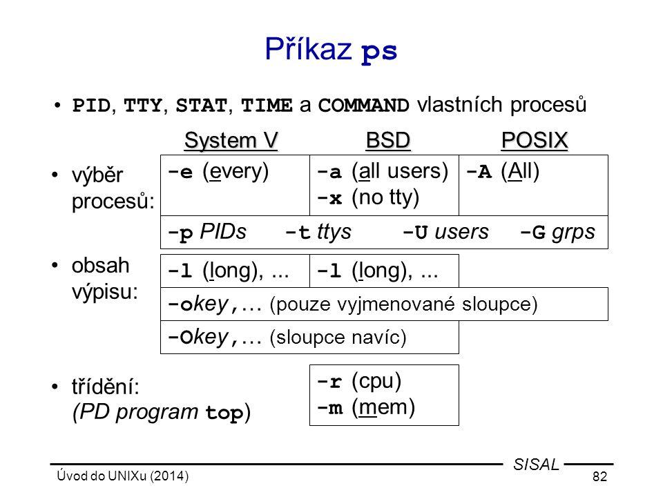 Příkaz ps PID, TTY, STAT, TIME a COMMAND vlastních procesů
