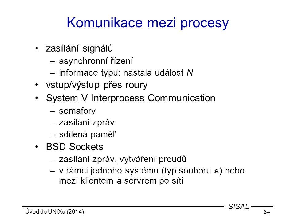 Komunikace mezi procesy