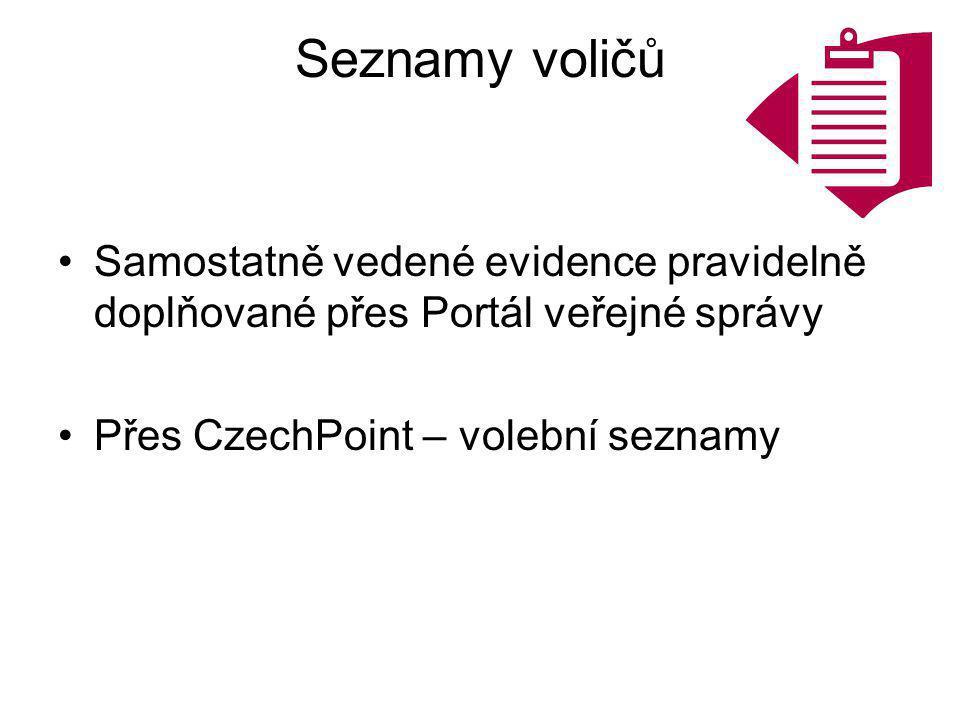 Seznamy voličů Samostatně vedené evidence pravidelně doplňované přes Portál veřejné správy.