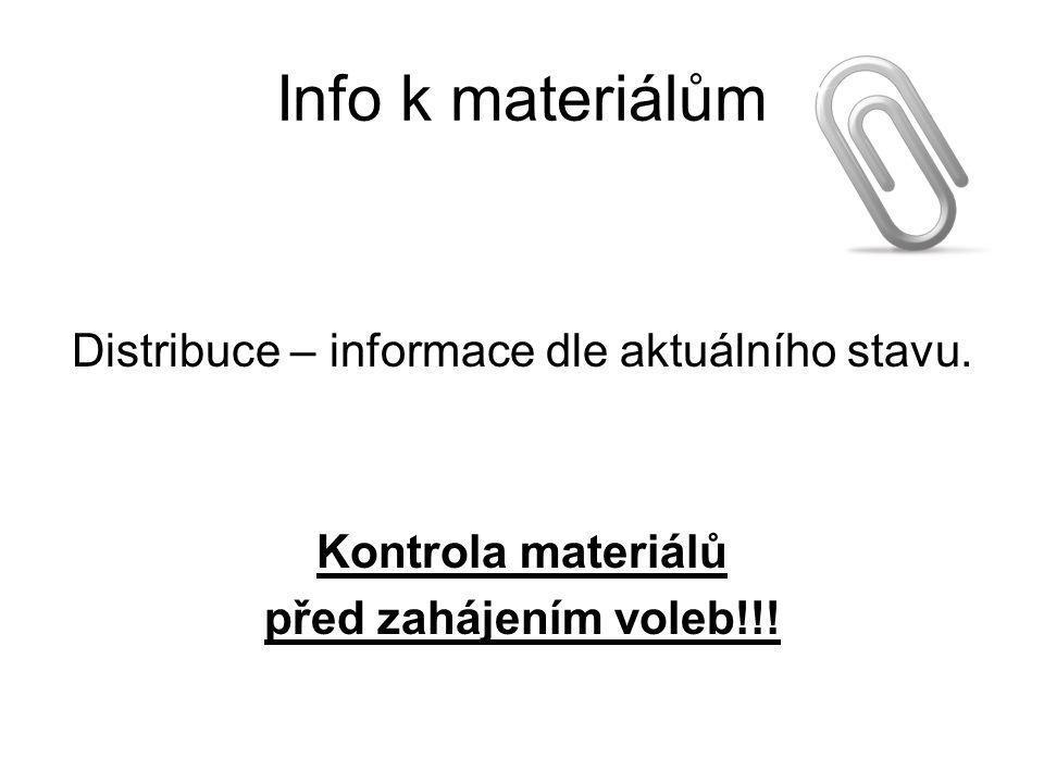 Distribuce – informace dle aktuálního stavu.