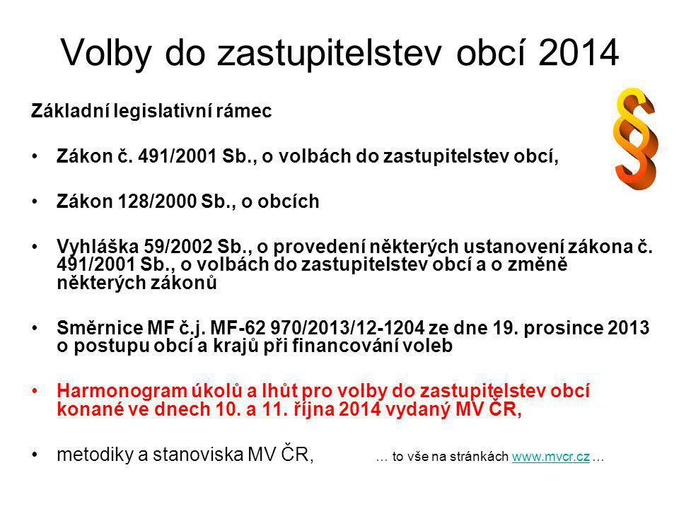 Volby do zastupitelstev obcí 2014