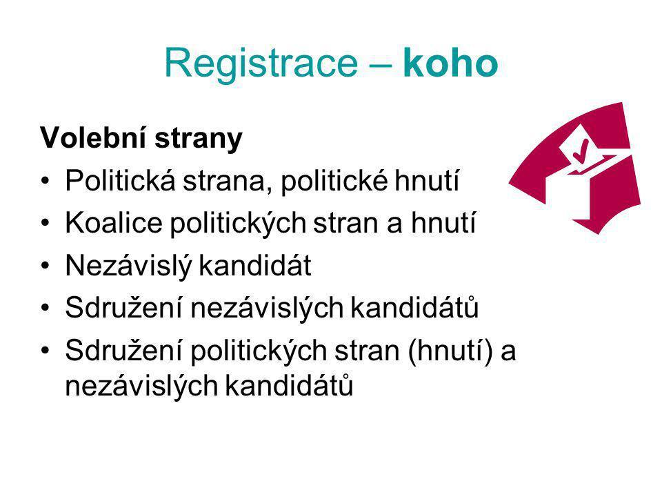 Registrace – koho Volební strany Politická strana, politické hnutí