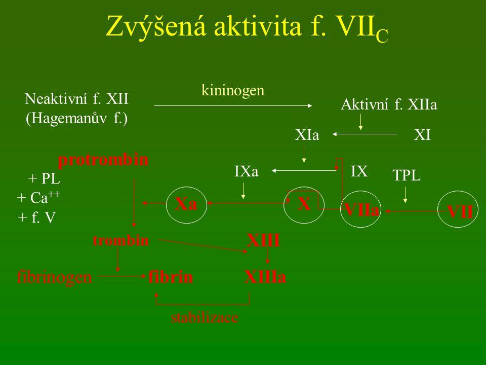 Zvýšená aktivita f. VIIC