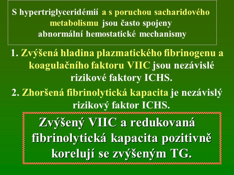 1. Zvýšená hladina plazmatického fibrinogenu a koagulačního faktoru VIIC jsou nezávislé rizikové faktory ICHS.