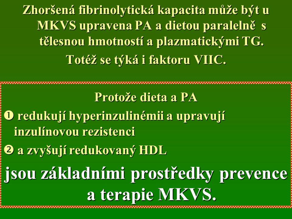 jsou základními prostředky prevence a terapie MKVS.